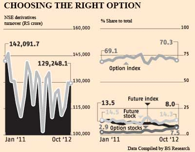 Nse stock options prices