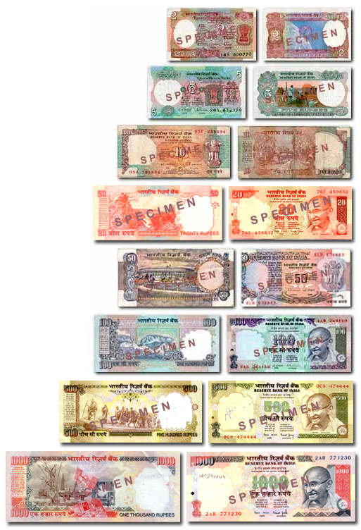 How to start forex trading in india